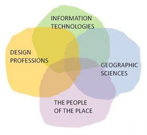 Geodesign